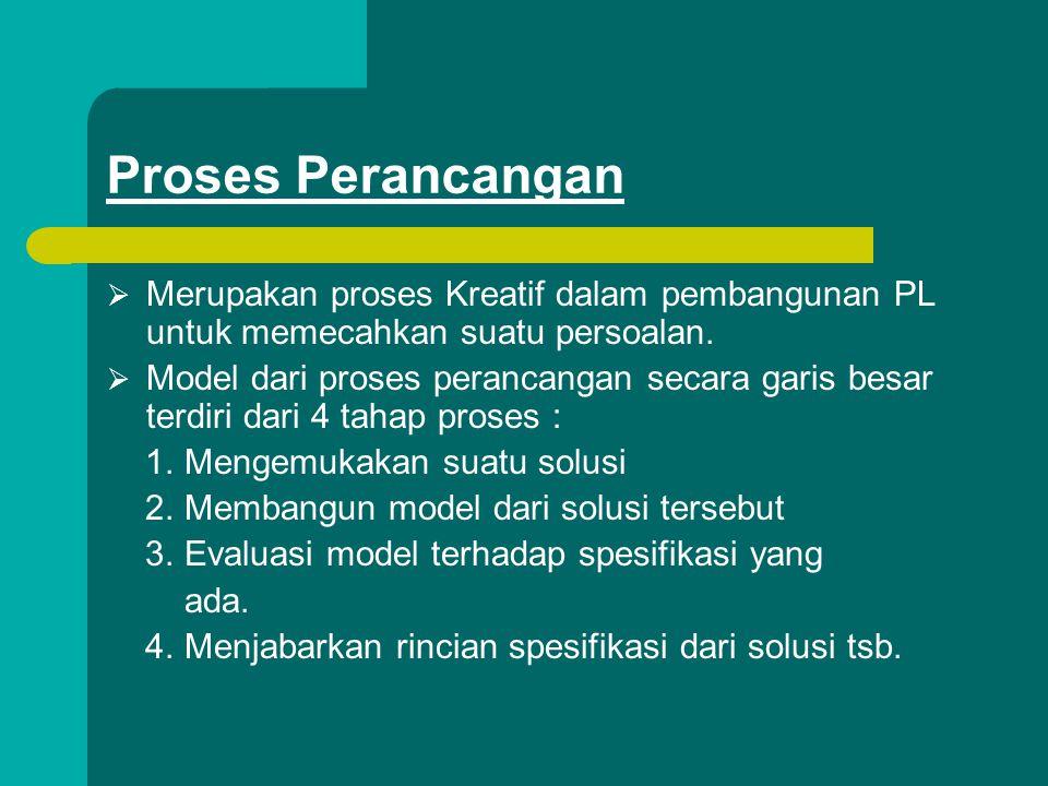 Proses Perancangan  Merupakan proses Kreatif dalam pembangunan PL untuk memecahkan suatu persoalan.  Model dari proses perancangan secara garis besa