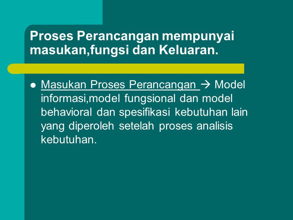 Proses Perancangan mempunyai masukan,fungsi dan Keluaran. Masukan Proses Perancangan  Model informasi,model fungsional dan model behavioral dan spesi