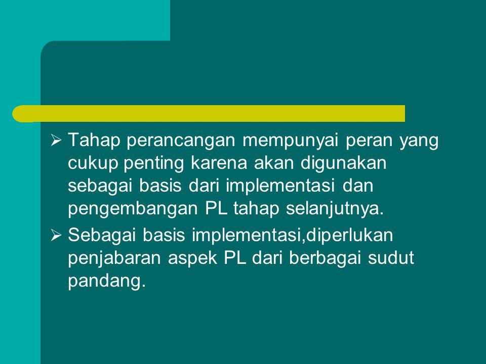  Tahap perancangan mempunyai peran yang cukup penting karena akan digunakan sebagai basis dari implementasi dan pengembangan PL tahap selanjutnya. 
