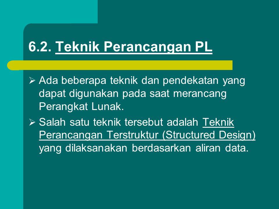 6.2. Teknik Perancangan PL AAda beberapa teknik dan pendekatan yang dapat digunakan pada saat merancang Perangkat Lunak. SSalah satu teknik terseb
