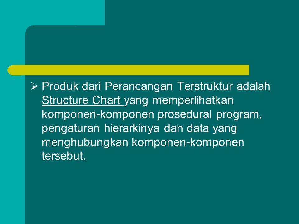  Produk dari Perancangan Terstruktur adalah Structure Chart yang memperlihatkan komponen-komponen prosedural program, pengaturan hierarkinya dan data