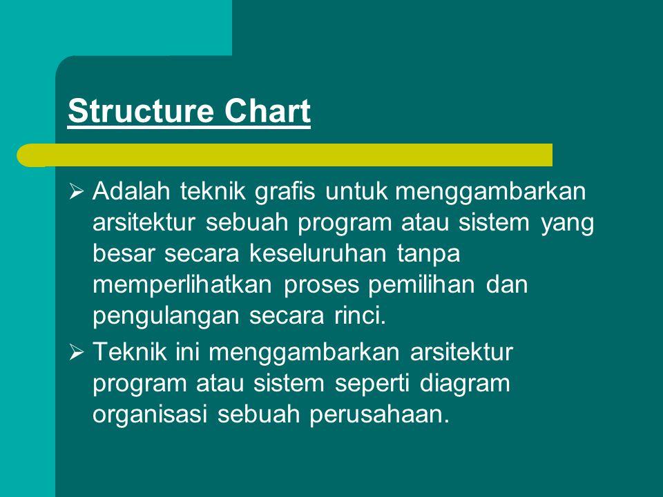 Structure Chart  Adalah teknik grafis untuk menggambarkan arsitektur sebuah program atau sistem yang besar secara keseluruhan tanpa memperlihatkan pr