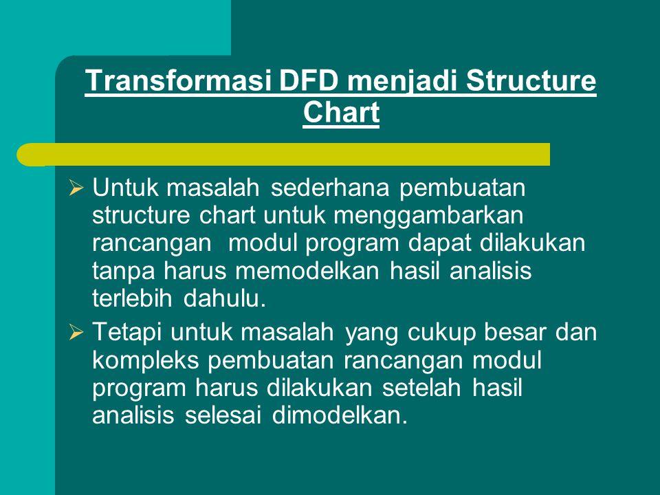 Transformasi DFD menjadi Structure Chart  Untuk masalah sederhana pembuatan structure chart untuk menggambarkan rancangan modul program dapat dilakukan tanpa harus memodelkan hasil analisis terlebih dahulu.