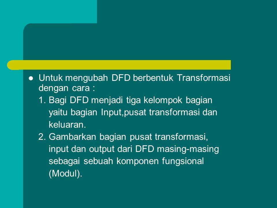 Untuk mengubah DFD berbentuk Transformasi dengan cara : 1. Bagi DFD menjadi tiga kelompok bagian yaitu bagian Input,pusat transformasi dan keluaran. 2