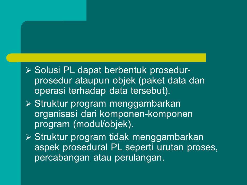  Solusi PL dapat berbentuk prosedur- prosedur ataupun objek (paket data dan operasi terhadap data tersebut).  Struktur program menggambarkan organis