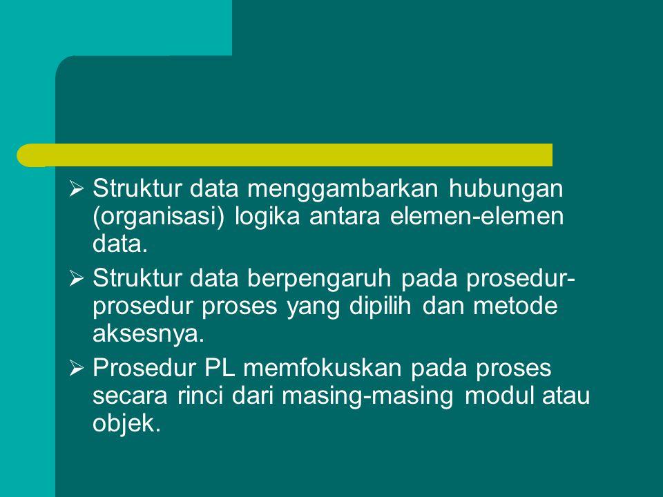  Struktur data menggambarkan hubungan (organisasi) logika antara elemen-elemen data.  Struktur data berpengaruh pada prosedur- prosedur proses yang