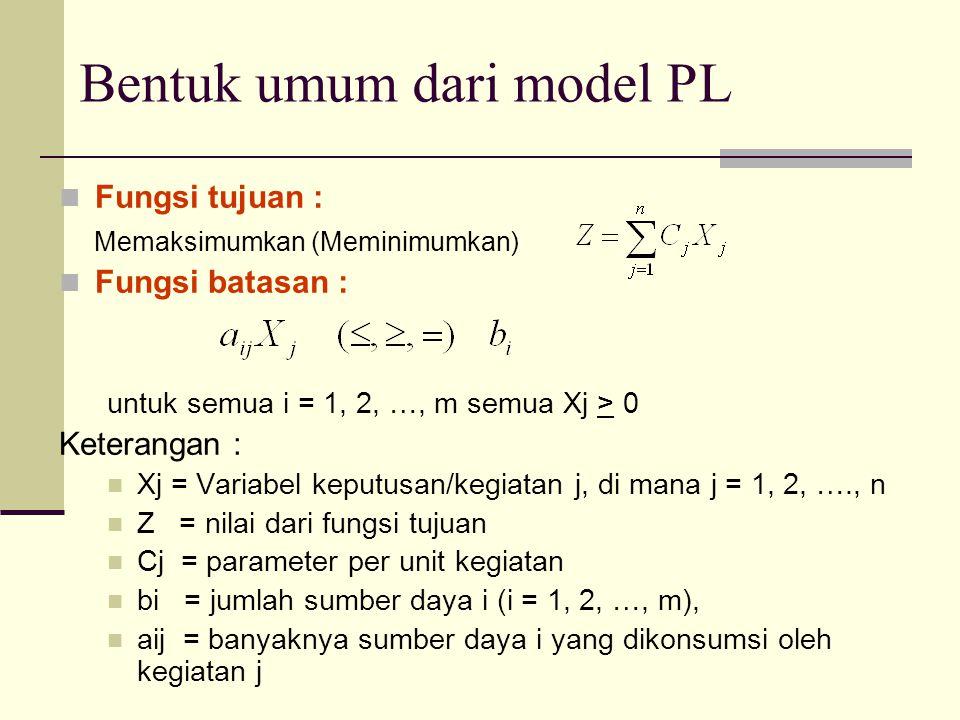 Istilah-Istilah dalam Program Linier Solution : jawaban akhir dari suatu masalah PL.
