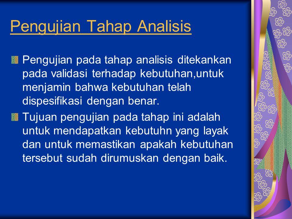 Pengujian Tahap Analisis Pengujian pada tahap analisis ditekankan pada validasi terhadap kebutuhan,untuk menjamin bahwa kebutuhan telah dispesifikasi