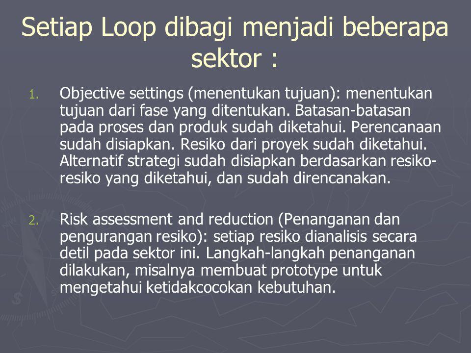 Setiap Loop dibagi menjadi beberapa sektor : 1. 1. Objective settings (menentukan tujuan): menentukan tujuan dari fase yang ditentukan. Batasan-batasa