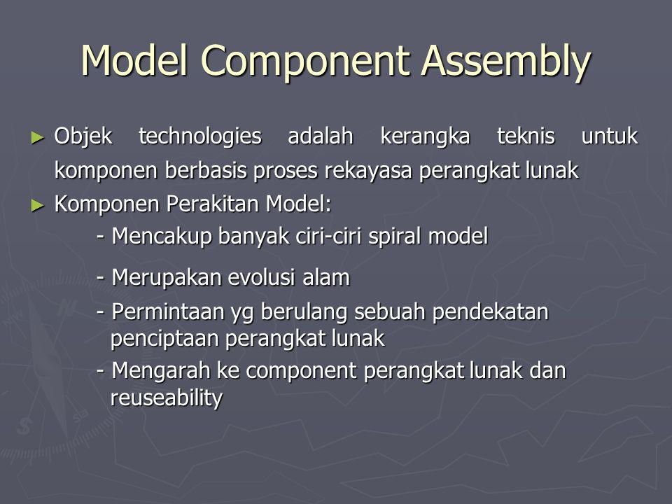 Model Component Assembly ► Objek technologies adalah kerangka teknis untuk komponen berbasis proses rekayasa perangkat lunak ► Komponen Perakitan Mode