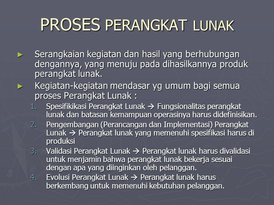 Tujuan Proses Perangkat Lunak ► Tujuan proses perangkat lunak: 1.