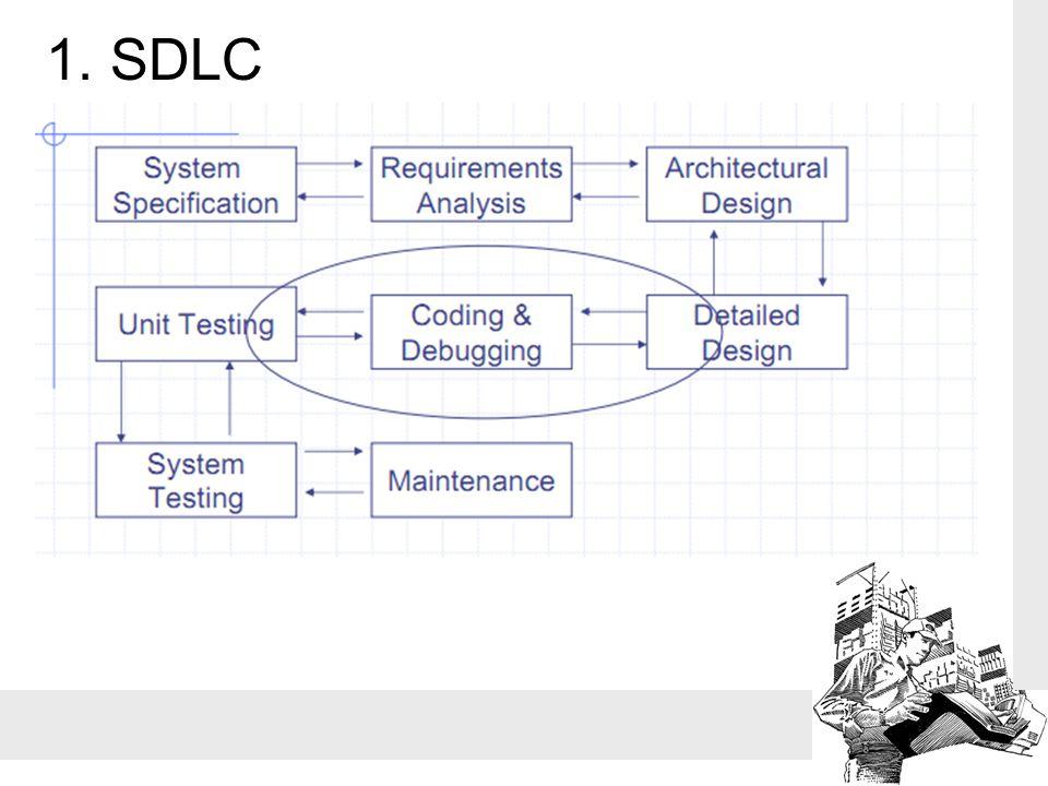 1. SDLC