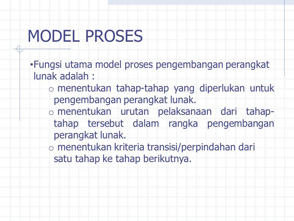 MODEL PROSES Fungsi utama model proses pengembangan perangkat lunak adalah : o menentukan tahap-tahap yang diperlukan untuk pengembangan perangkat lun