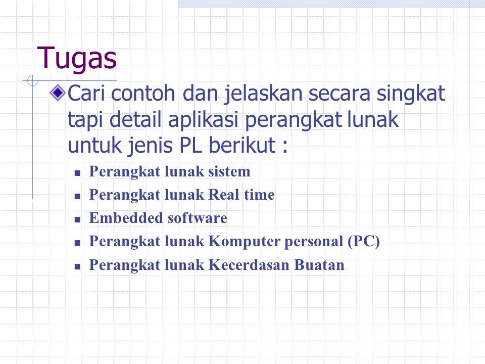 Tugas Cari contoh dan jelaskan secara singkat tapi detail aplikasi perangkat lunak untuk jenis PL berikut : Perangkat lunak sistem Perangkat lunak Rea
