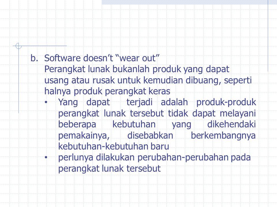"""b.Software doesn't """"wear out"""" Perangkat lunak bukanlah produk yang dapat usang atau rusak untuk kemudian dibuang, seperti halnya produk perangkat kera"""