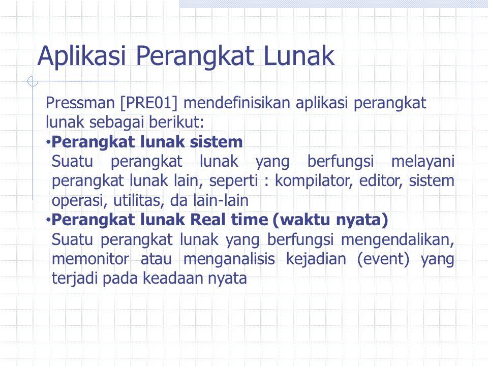 Aplikasi Perangkat Lunak Pressman [PRE01] mendefinisikan aplikasi perangkat lunak sebagai berikut: Perangkat lunak sistem Suatu perangkat lunak yang b