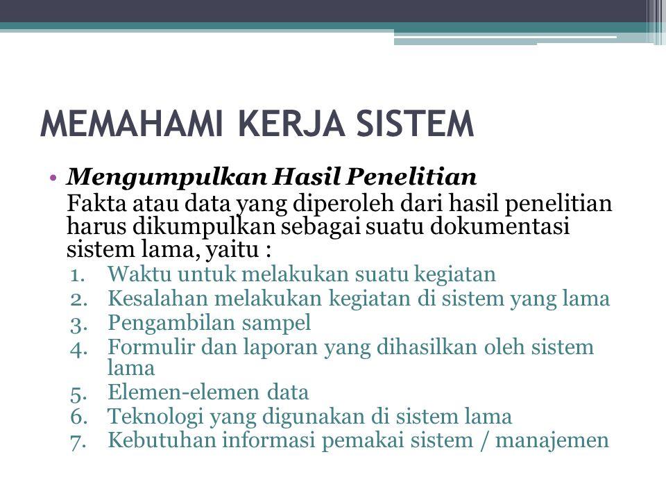MEMAHAMI KERJA SISTEM Mengumpulkan Hasil Penelitian Fakta atau data yang diperoleh dari hasil penelitian harus dikumpulkan sebagai suatu dokumentasi s