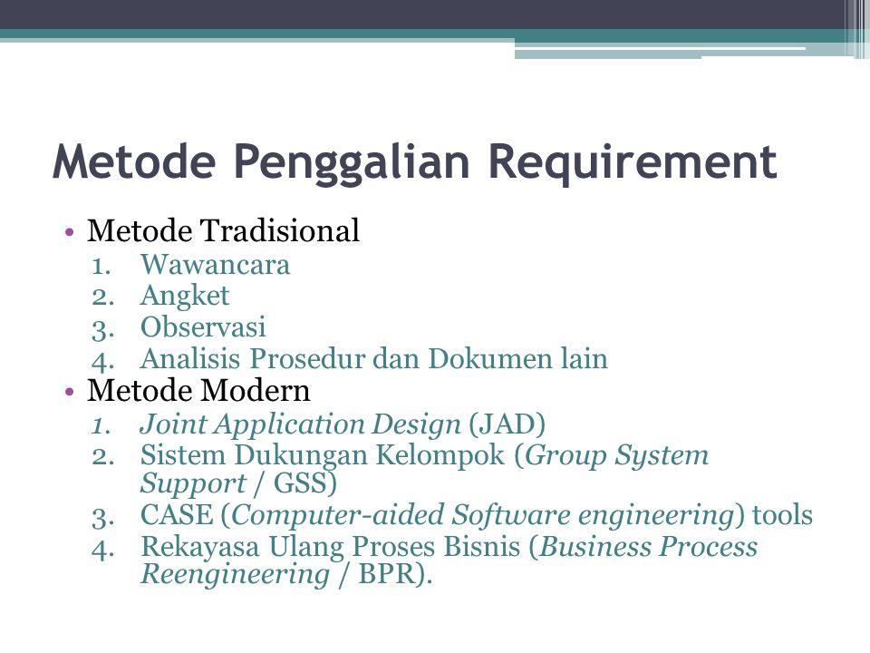 Metode Penggalian Requirement Metode Tradisional 1.Wawancara 2.Angket 3.Observasi 4.Analisis Prosedur dan Dokumen lain Metode Modern 1.Joint Applicati