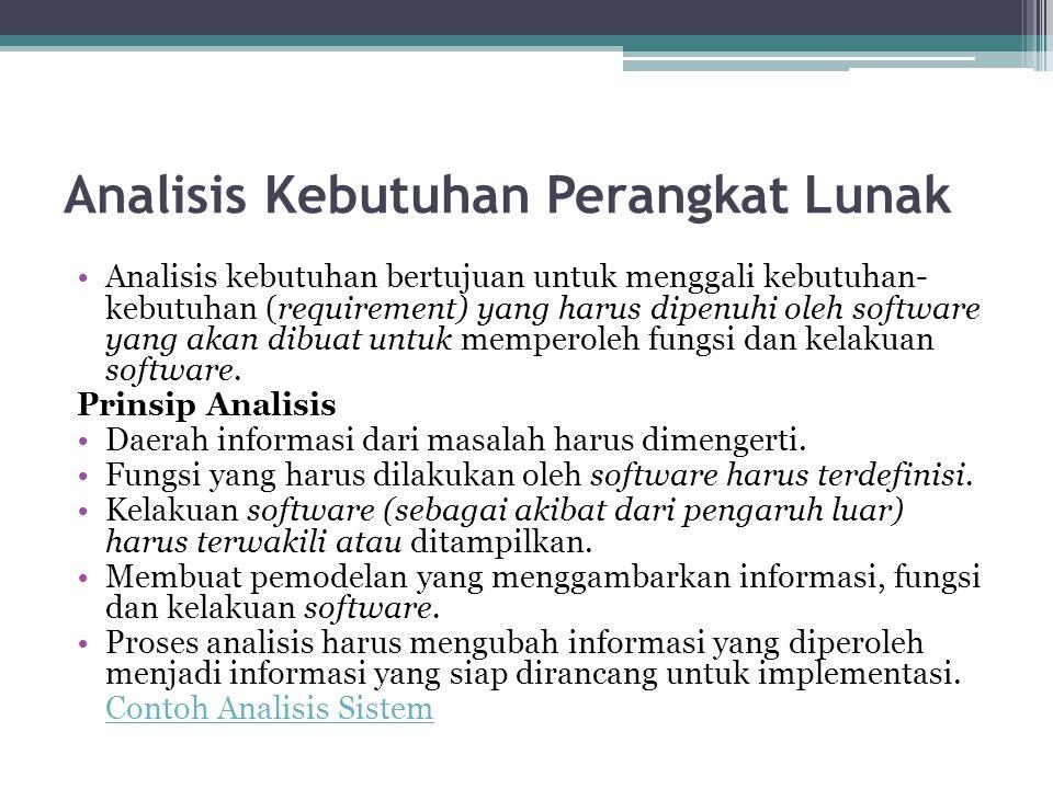 Analisis Kebutuhan Perangkat Lunak Analisis kebutuhan bertujuan untuk menggali kebutuhan- kebutuhan (requirement) yang harus dipenuhi oleh software ya