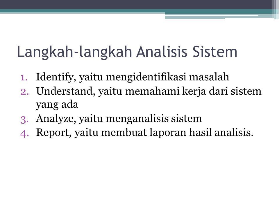 Langkah-langkah Analisis Sistem 1.Identify, yaitu mengidentifikasi masalah 2.Understand, yaitu memahami kerja dari sistem yang ada 3.Analyze, yaitu me