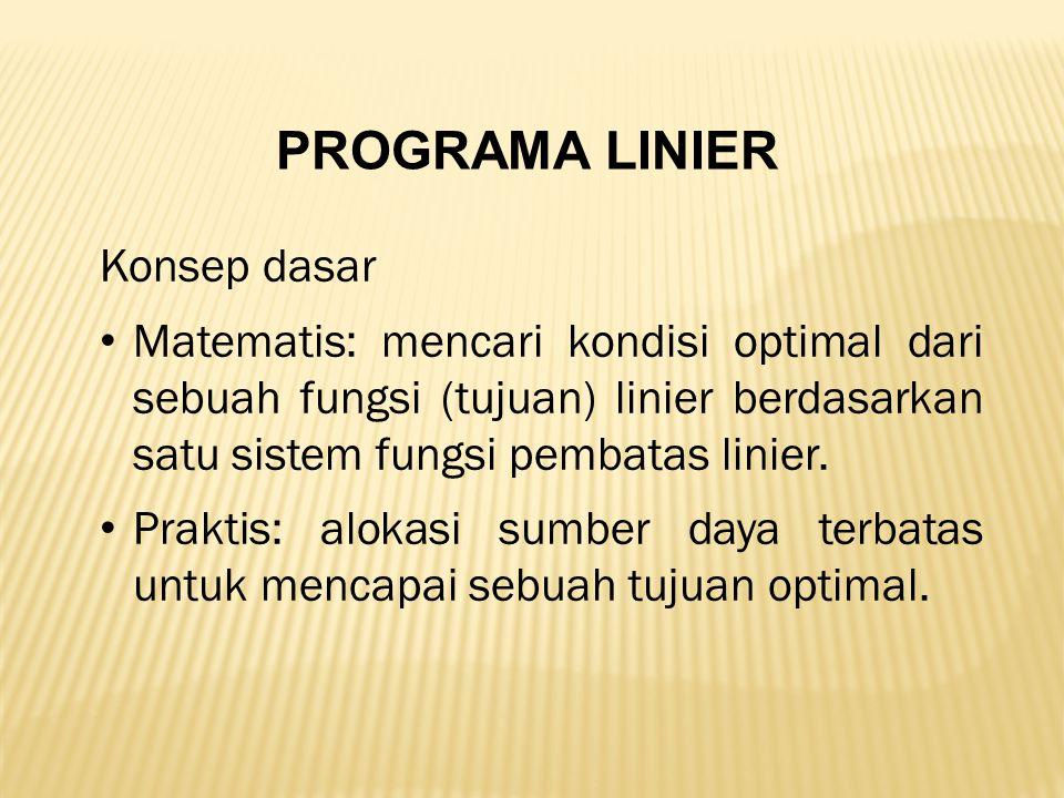 PROGRAMA LINIER Konsep dasar Matematis: mencari kondisi optimal dari sebuah fungsi (tujuan) linier berdasarkan satu sistem fungsi pembatas linier. Pra