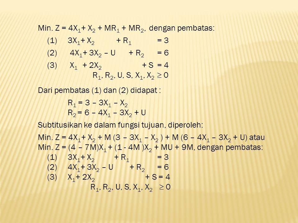 Min. Z = 4X 1 + X 2 + MR 1 + MR 2, dengan pembatas: (1)3X 1 + X 2 + R 1 = 3 (2) 4X 1 + 3X 2 – U + R 2 = 6 (3) X 1 + 2X 2 + S= 4 R 1, R 2, U, S, X 1, X