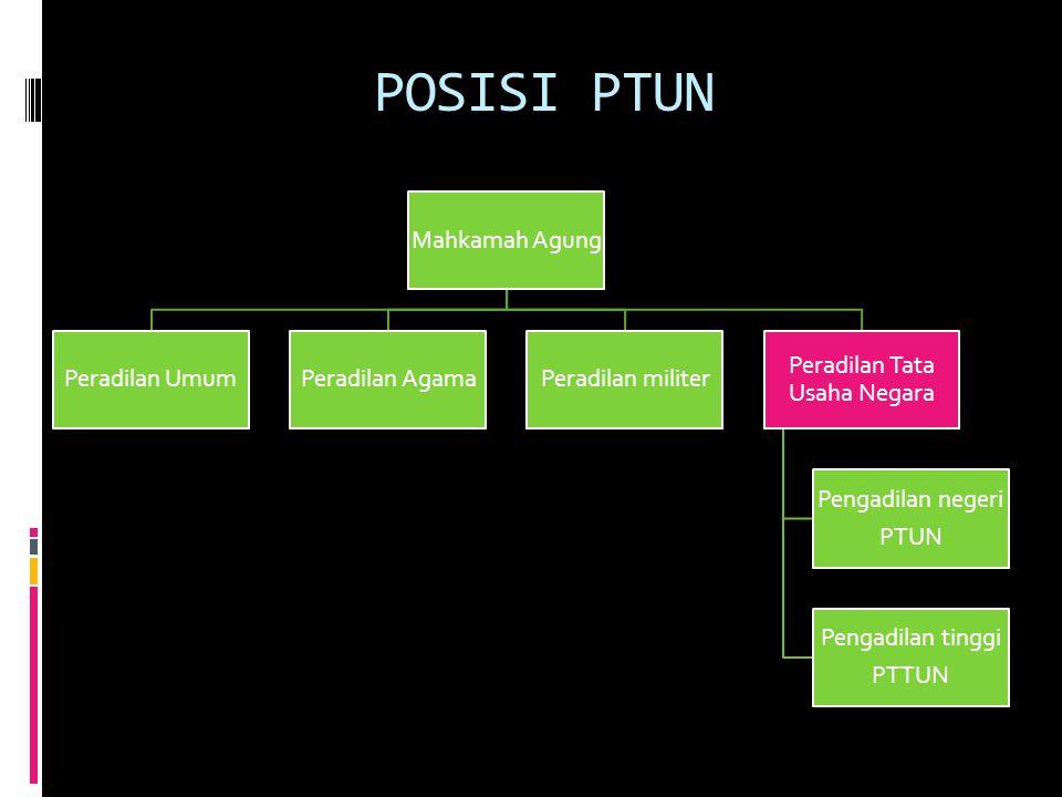 POSISI PTUN Mahkamah Agung Peradilan UmumPeradilan AgamaPeradilan militer Peradilan Tata Usaha Negara Pengadilan negeri PTUN Pengadilan tinggi PTTUN