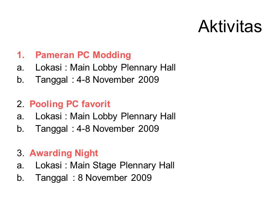 Aktivitas 1.Pameran PC Modding a.Lokasi : Main Lobby Plennary Hall b.Tanggal : 4-8 November 2009 2. Pooling PC favorit a.Lokasi : Main Lobby Plennary