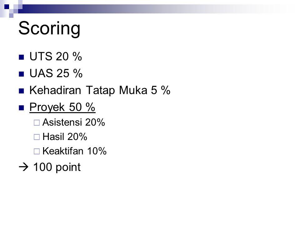 Scoring UTS 20 % UAS 25 % Kehadiran Tatap Muka 5 % Proyek 50 %  Asistensi 20%  Hasil 20%  Keaktifan 10%  100 point
