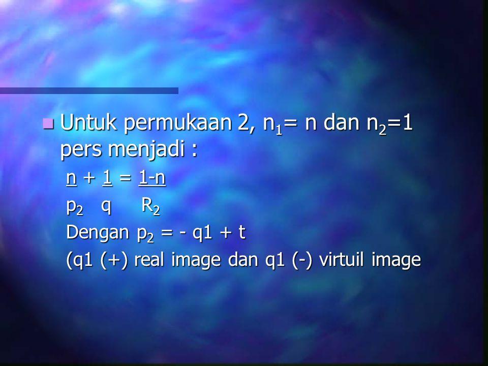 Untuk permukaan 2, n 1 = n dan n 2 =1 pers menjadi : Untuk permukaan 2, n 1 = n dan n 2 =1 pers menjadi : n + 1 = 1-n p 2 q R 2 Dengan p 2 = - q1 + t (q1 (+) real image dan q1 (-) virtuil image
