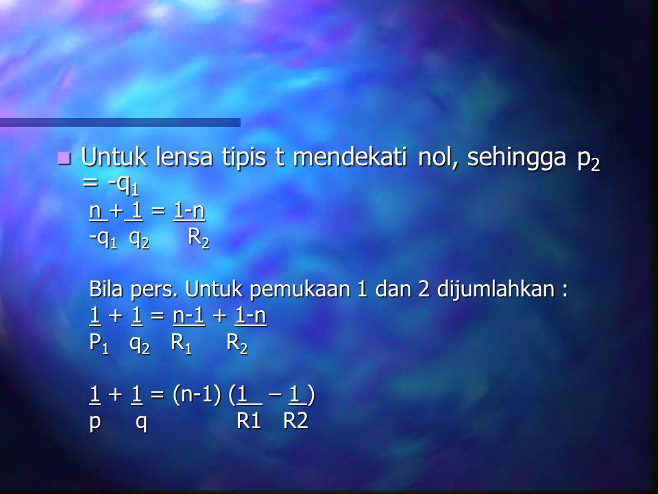 Untuk lensa tipis t mendekati nol, sehingga p 2 = -q 1 Untuk lensa tipis t mendekati nol, sehingga p 2 = -q 1 n + 1 = 1-n -q 1 q 2 R 2 Bila pers.