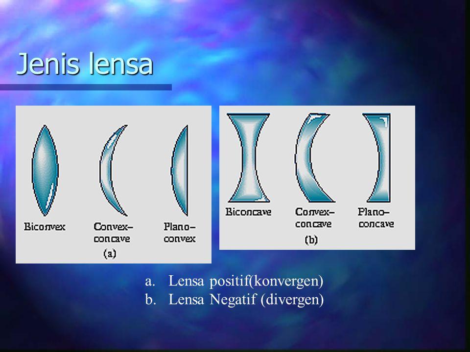 Jenis lensa a.Lensa positif(konvergen) b.Lensa Negatif (divergen)