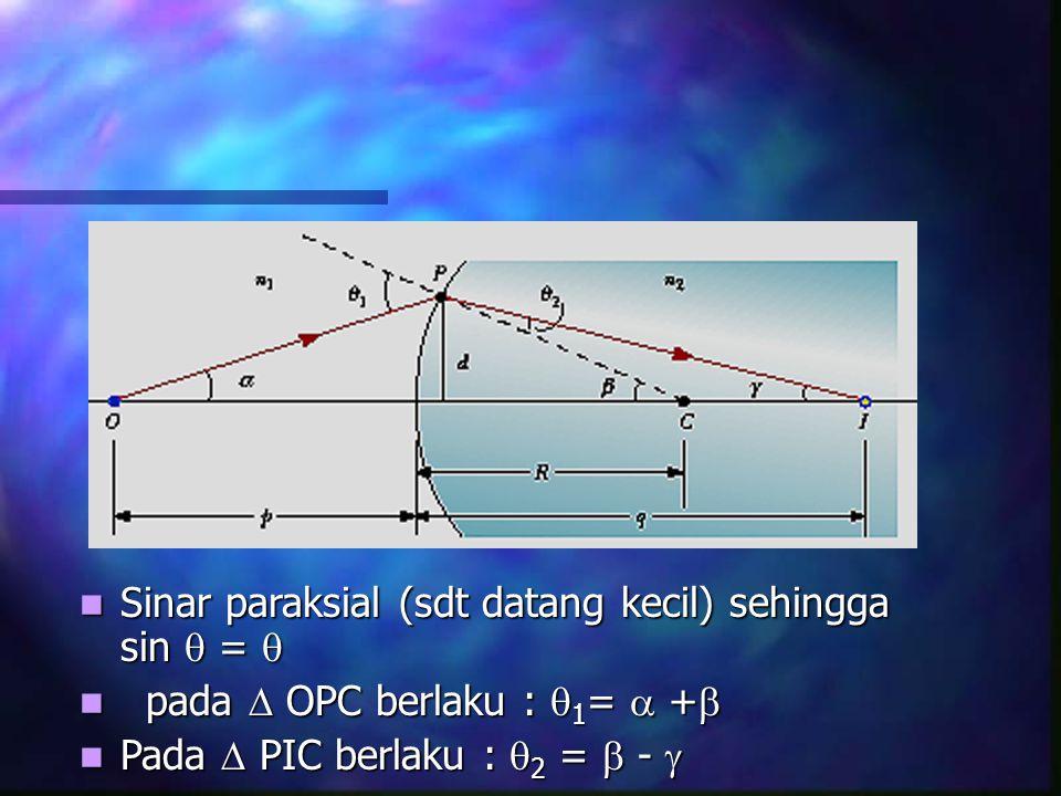 Sehingga hk snell pada bidang batas titik P : Sehingga hk snell pada bidang batas titik P : n 1 sin  1 = n 2 sin  2, karena  kecil : n 1  1 = n 2  2 n 1  1 = n 2  2 n1 (  +  ) = n2 (  -  ) n1  + n2  =  (n2-n1) Sekarang perhatikan besar sudut , ,  : Sekarang perhatikan besar sudut , ,  : tan  = d/ptan  = d/q tan  = d/R karena sudutnya kecil maka tan x=x Maka : N1 d/p +n2 d/q = d/R (n2-n1) Atau : n1 + n2 = (n2-n1) p q R p q R