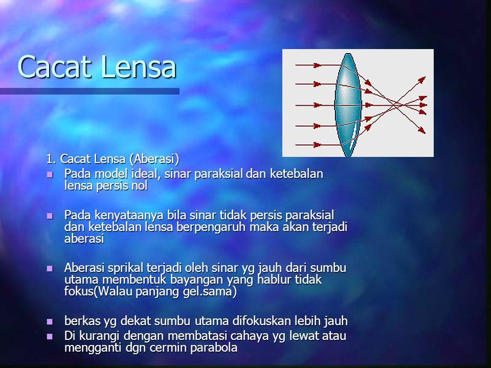 Cacat Lensa 1.