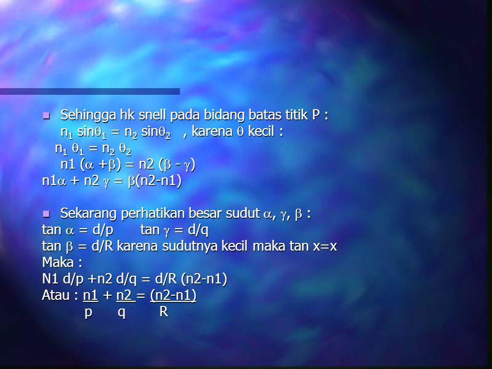 Persamaan tersebut berlaku juga untuk permukaan berbentuk cembung dgn ketentuan : Besaran+- p Didepan (real) Di belakang (virtuil) q Dibelakang (real) Didepan (virtuil) h'tegakterbalik R Pusat kelengkungan dibelakang Pusat kelengkungan didepan