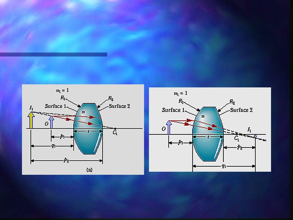 Misalkan sebuah benda diletakkan pada jarak p1 (dari permukaan pertama) Misalkan sebuah benda diletakkan pada jarak p1 (dari permukaan pertama) Lensa mempunyai jari-jari R 1 dan R 2 (R 1 = jari-jari kelengkungan permukaan pertama) Lensa mempunyai jari-jari R 1 dan R 2 (R 1 = jari-jari kelengkungan permukaan pertama) Lensa berada diudara, sehingga : Lensa berada diudara, sehingga : 1 + n = n-1 p q R 1 p q R 1 Dimana q positif bila bayangan real (dibelakang) dan q negatif bila bayangan virtuil (didepan) permukaan Dimana q positif bila bayangan real (dibelakang) dan q negatif bila bayangan virtuil (didepan) permukaan