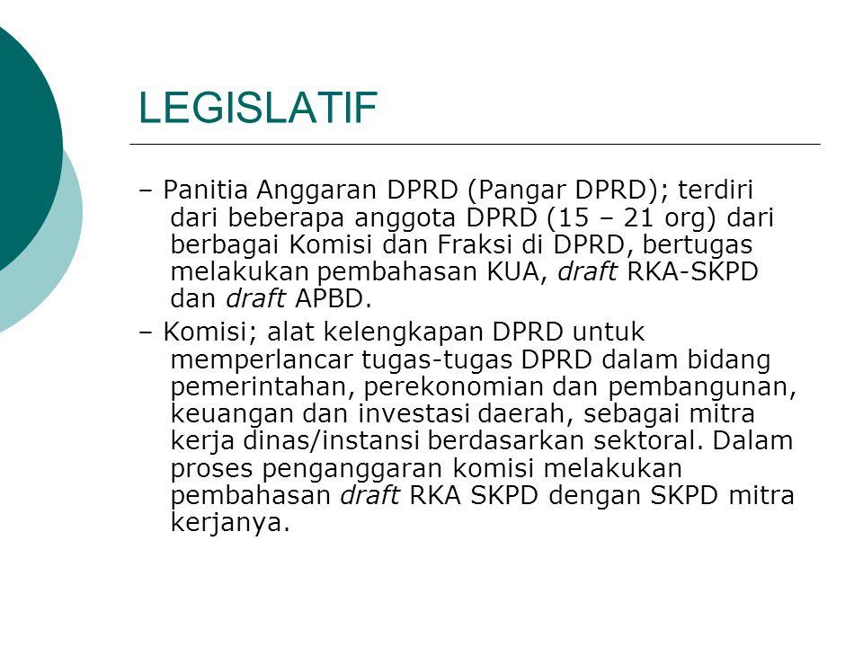 LEGISLATIF – Panitia Anggaran DPRD (Pangar DPRD); terdiri dari beberapa anggota DPRD (15 – 21 org) dari berbagai Komisi dan Fraksi di DPRD, bertugas m
