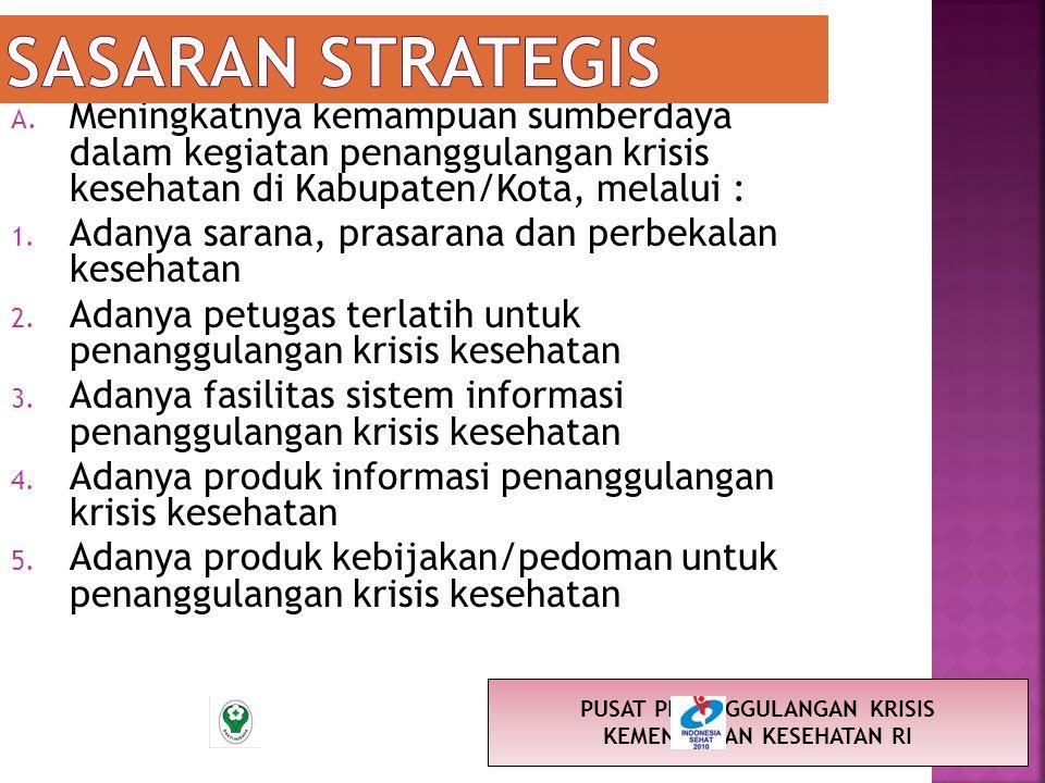 A. Meningkatnya kemampuan sumberdaya dalam kegiatan penanggulangan krisis kesehatan di Kabupaten/Kota, melalui : 1. Adanya sarana, prasarana dan perbe