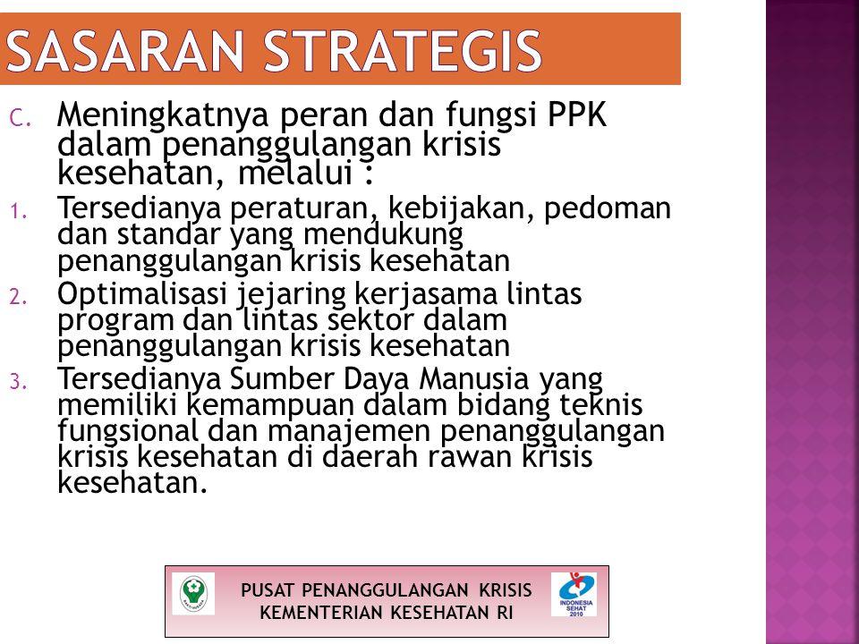 C. Meningkatnya peran dan fungsi PPK dalam penanggulangan krisis kesehatan, melalui : 1. Tersedianya peraturan, kebijakan, pedoman dan standar yang me