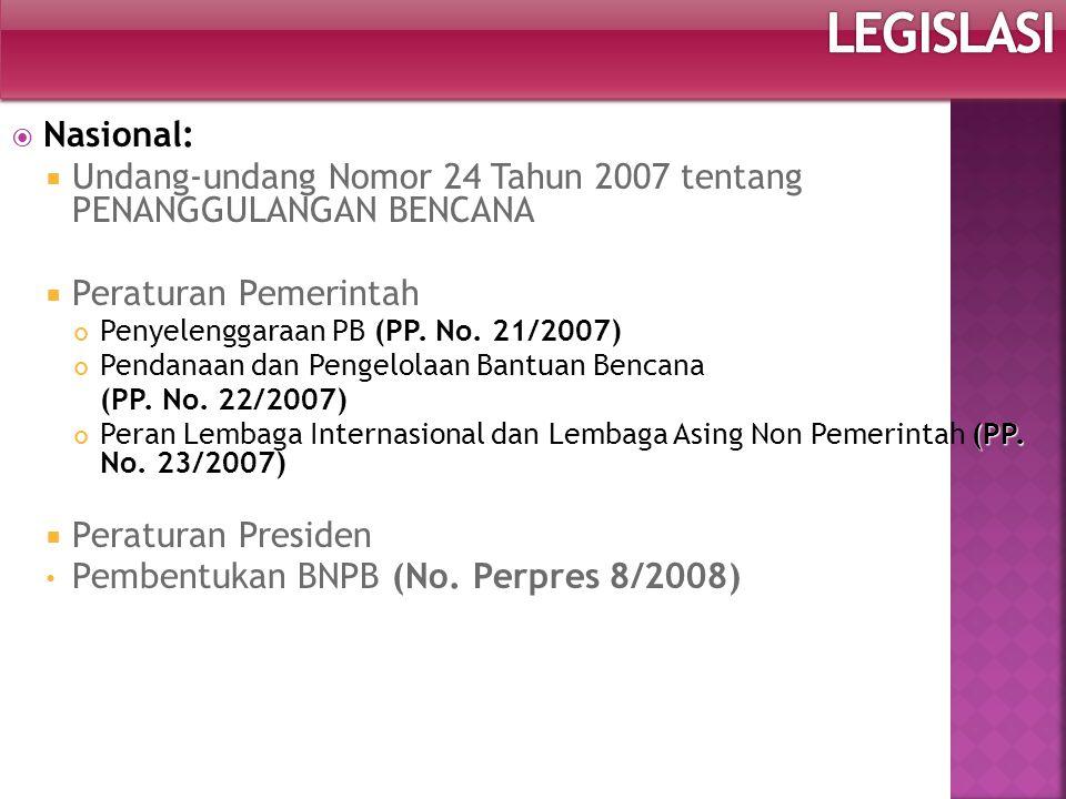  Nasional:  Undang-undang Nomor 24 Tahun 2007 tentang PENANGGULANGAN BENCANA  Peraturan Pemerintah (PP. No. 21/2007) Penyelenggaraan PB (PP. No. 21