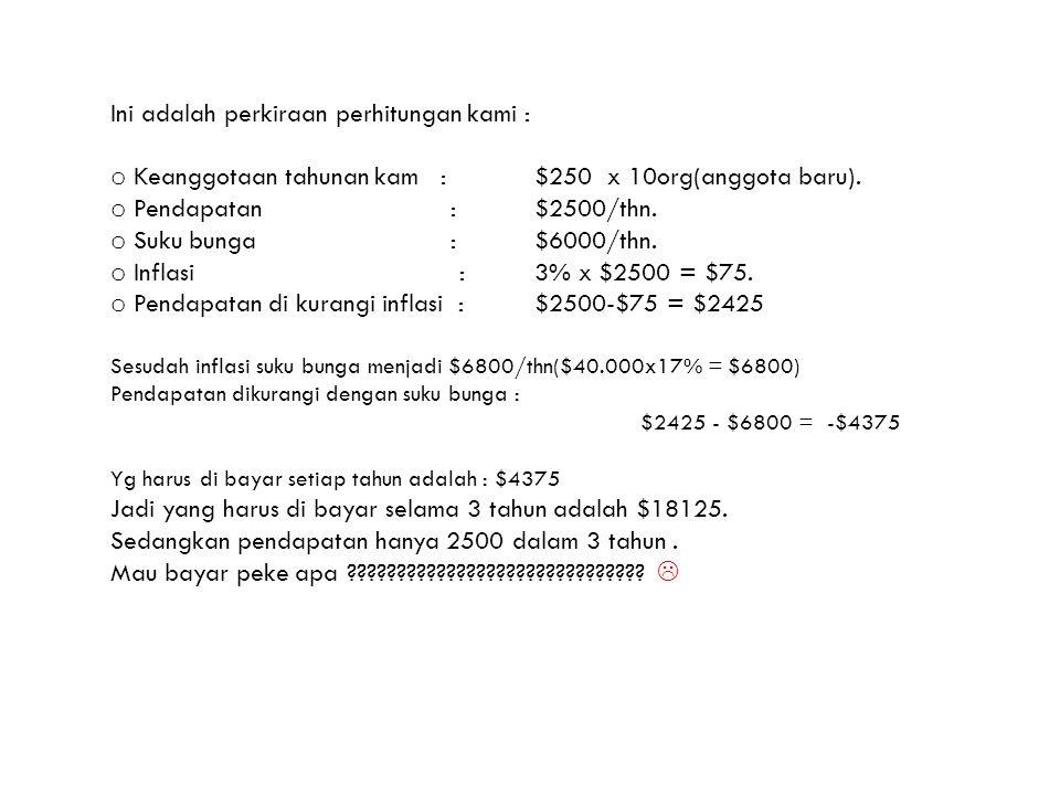 Ini adalah perkiraan perhitungan kami : o Keanggotaan tahunan kam :$250 x 10org(anggota baru).