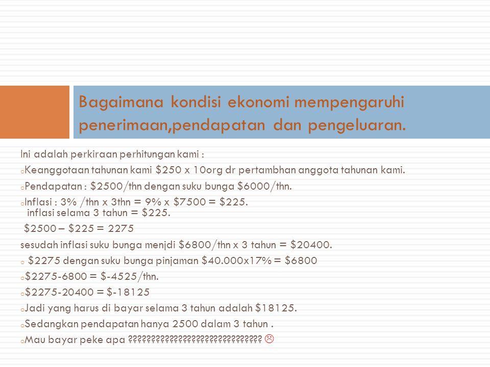 Ini adalah perkiraan perhitungan kami : o Keanggotaan tahunan kami $250 x 10org dr pertambhan anggota tahunan kami. o Pendapatan : $2500/thn dengan su