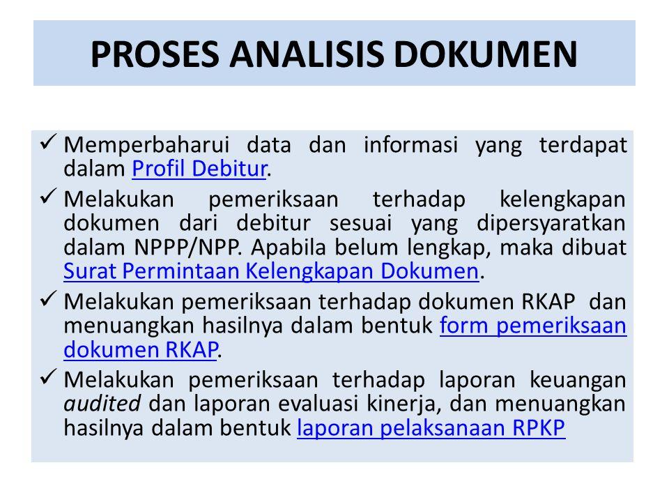 PROSES ANALISIS DOKUMEN Memperbaharui data dan informasi yang terdapat dalam Profil Debitur.Profil Debitur Melakukan pemeriksaan terhadap kelengkapan