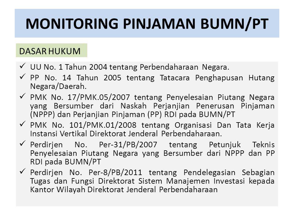 MONITORING PINJAMAN BUMN/PT UU No. 1 Tahun 2004 tentang Perbendaharaan Negara. PP No. 14 Tahun 2005 tentang Tatacara Penghapusan Hutang Negara/Daerah.