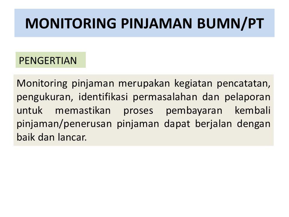 Kegiatan monitoring pinjaman BUMN/PT yang diatur dalam Perdirjen No.