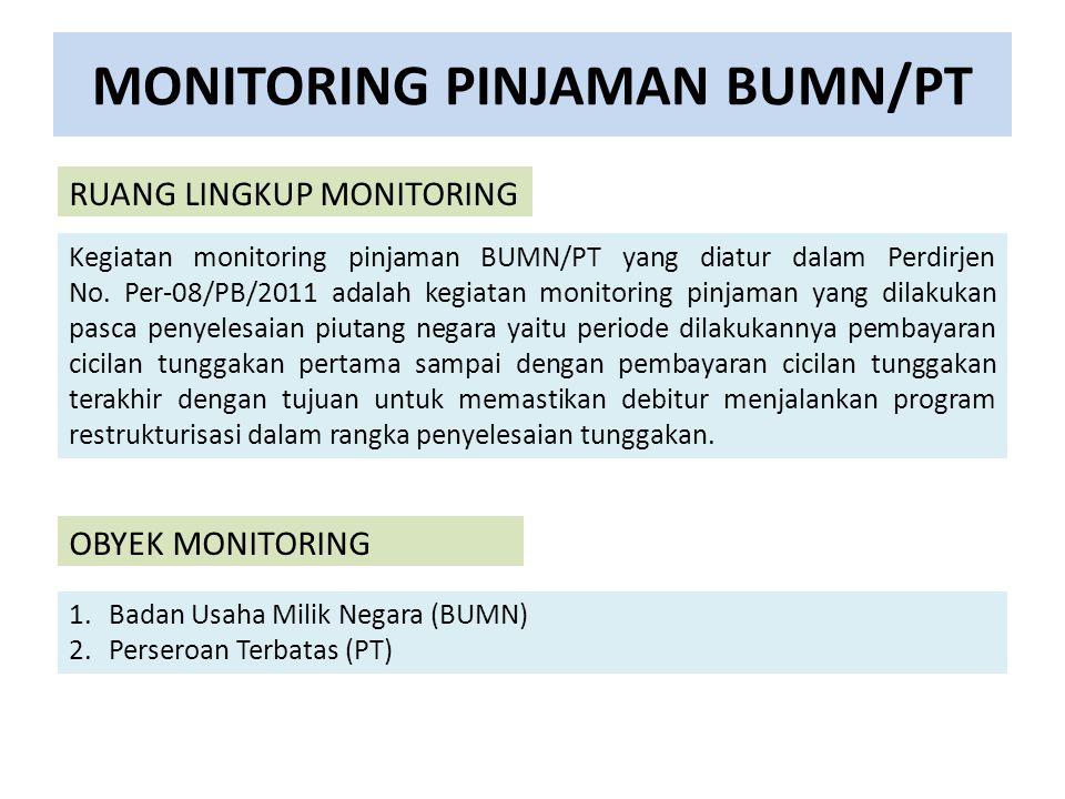 Kegiatan monitoring pinjaman BUMN/PT yang diatur dalam Perdirjen No. Per-08/PB/2011 adalah kegiatan monitoring pinjaman yang dilakukan pasca penyelesa