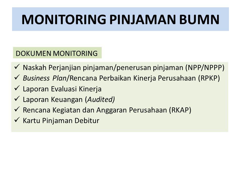 MONITORING PINJAMAN BUMN Naskah Perjanjian pinjaman/penerusan pinjaman (NPP/NPPP) Business Plan/Rencana Perbaikan Kinerja Perusahaan (RPKP) Laporan Ev