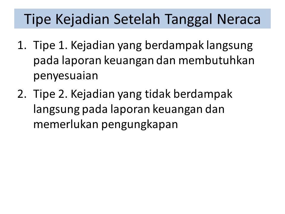 Tipe Kejadian Setelah Tanggal Neraca 1.Tipe 1.