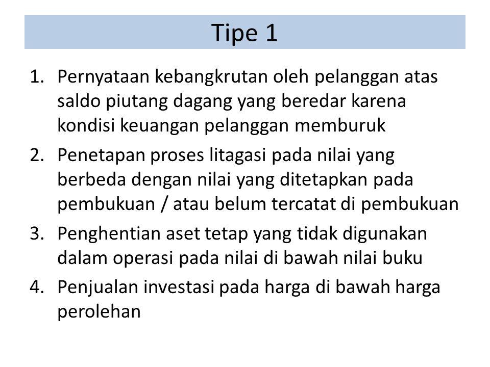 Tipe 1 1.Pernyataan kebangkrutan oleh pelanggan atas saldo piutang dagang yang beredar karena kondisi keuangan pelanggan memburuk 2.Penetapan proses l