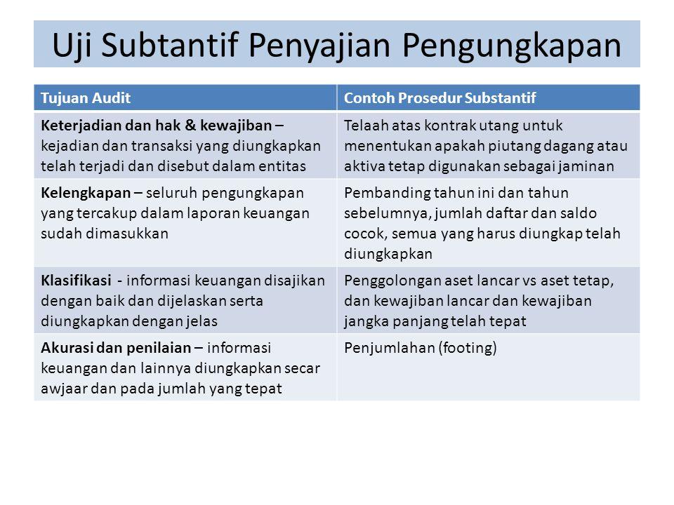 Modifikasi Laporan Tanpa Pengeculian Ada beberapa kondisi yang membuat auditor harus memodifikasi laporan tanpa pengecualian, contohnya 1.Ruang lingkup audit yagn dibatasi 2.Laporan keuangant tidak dibuat sesuai dengan Prinsip Akuntansi Berlaku Umum 3.Auditor Tidak Independen